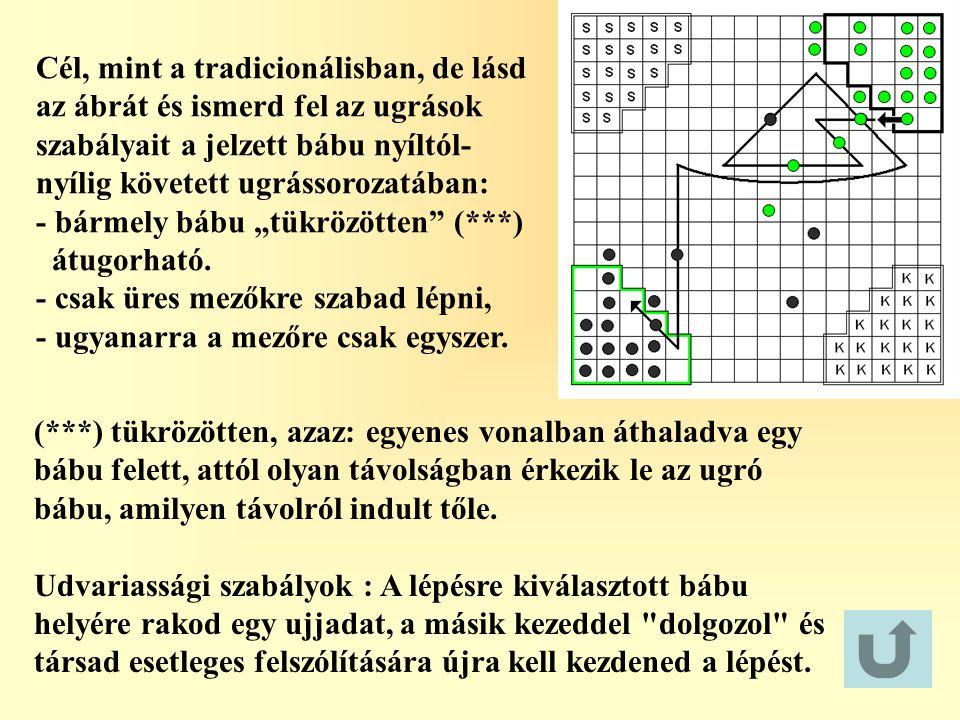 Cél, mint a tradicionálisban, de lásd az ábrát és ismerd fel az ugrások szabályait a jelzett bábu nyíltól-nyílig követett ugrássorozatában: