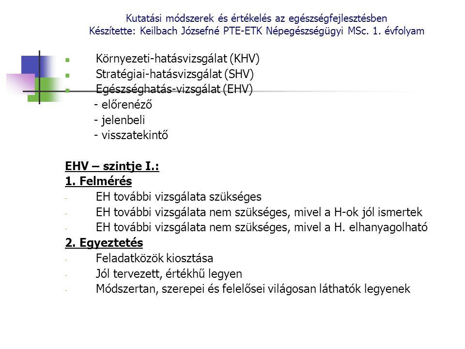 Környezeti-hatásvizsgálat (KHV) Stratégiai-hatásvizsgálat (SHV)