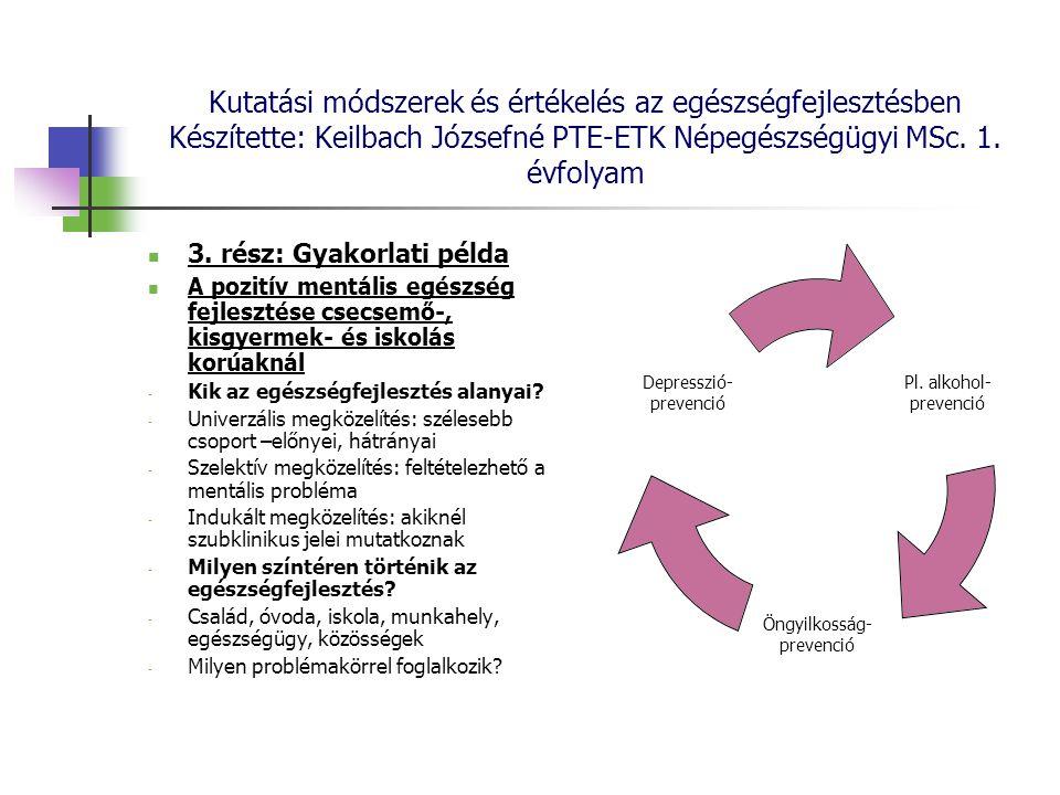 Kutatási módszerek és értékelés az egészségfejlesztésben Készítette: Keilbach Józsefné PTE-ETK Népegészségügyi MSc. 1. évfolyam