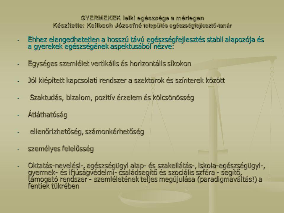 Egységes szemlélet vertikális és horizontális síkokon