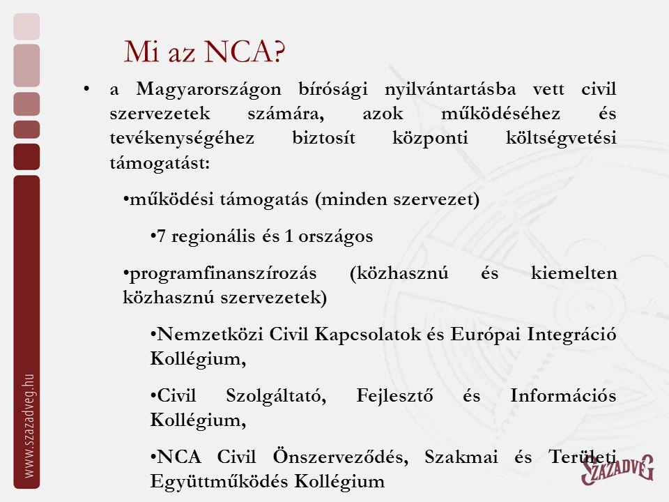 Mi az NCA