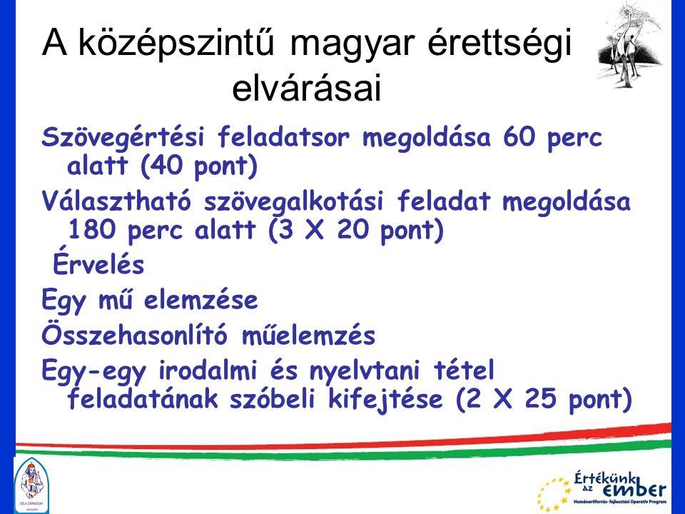 A középszintű magyar érettségi elvárásai