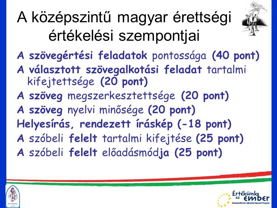 A középszintű magyar érettségi értékelési szempontjai