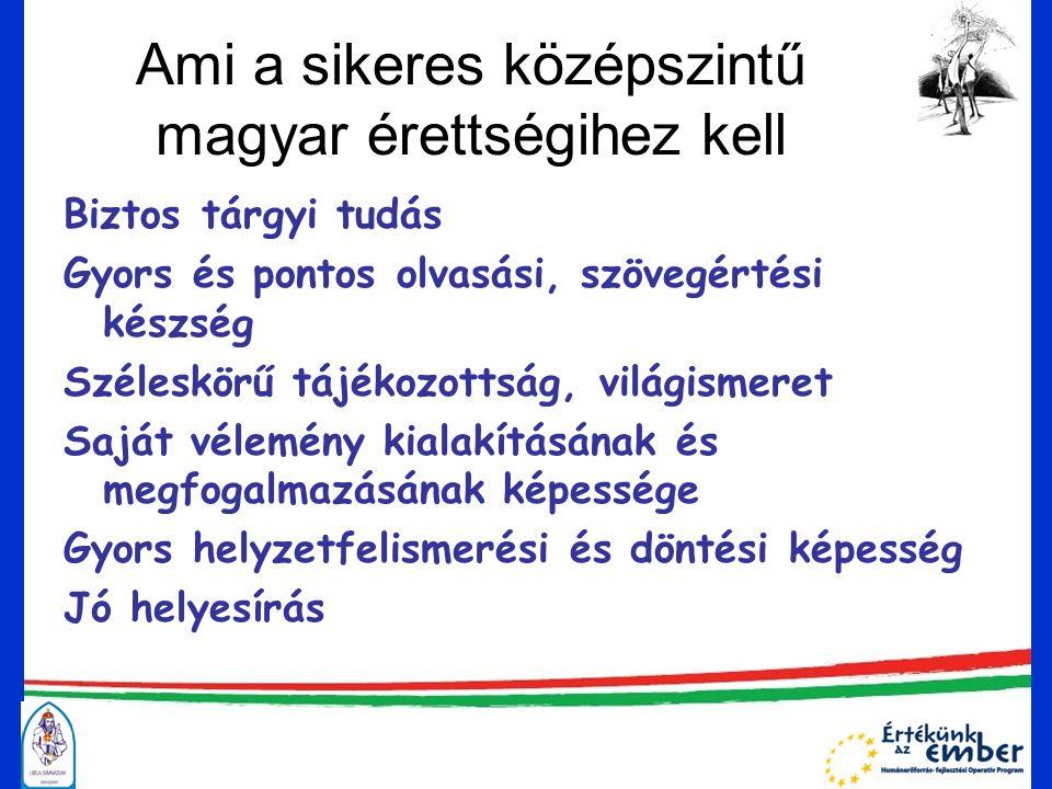 Ami a sikeres középszintű magyar érettségihez kell