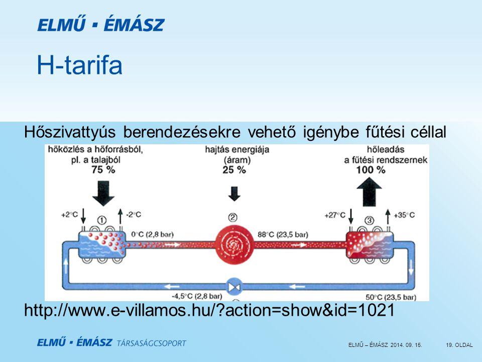 H-tarifa http://www.e-villamos.hu/ action=show&id=1021