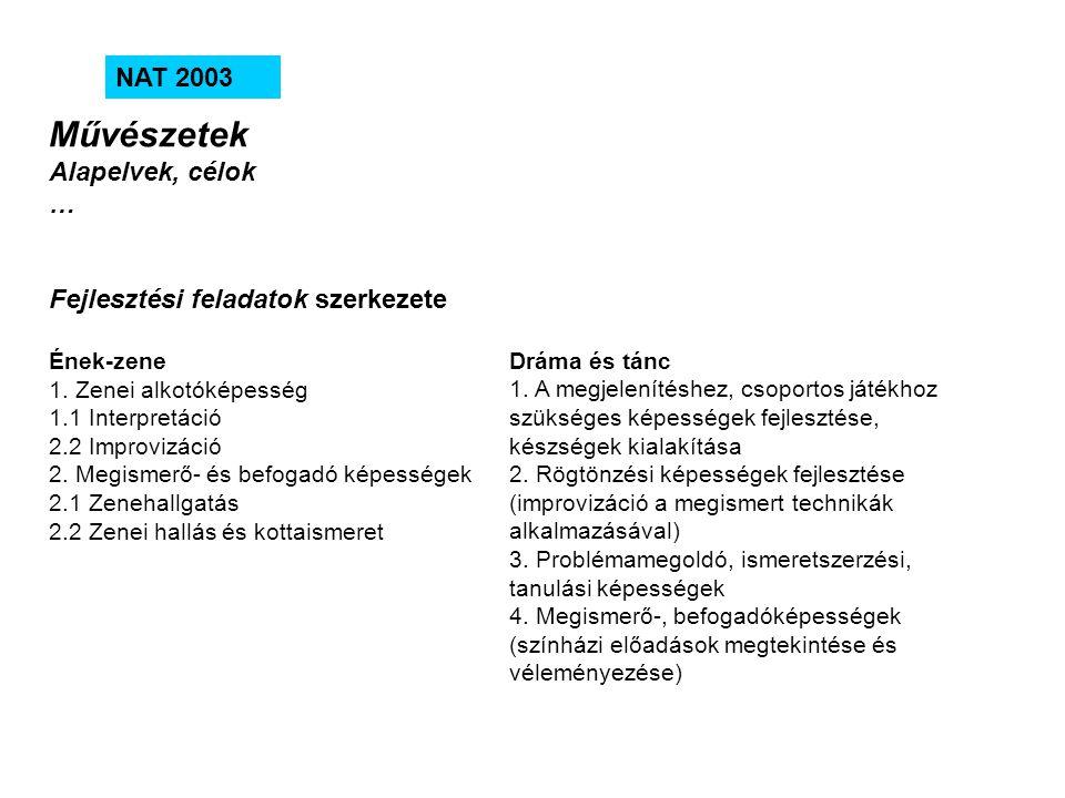 Művészetek NAT 2003 Alapelvek, célok …