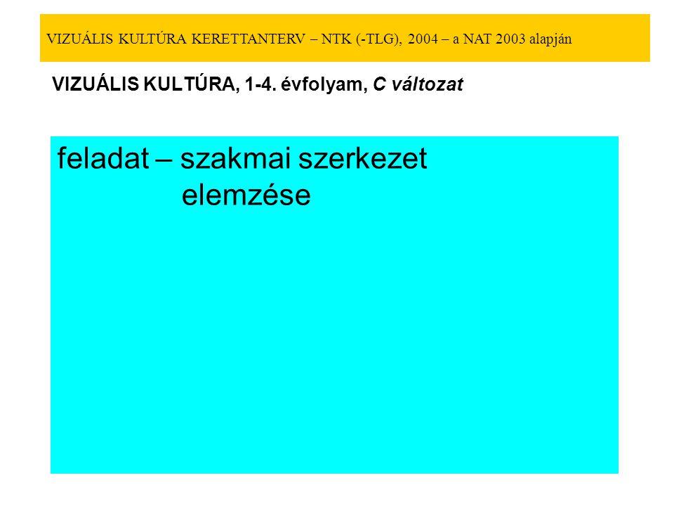 VIZUÁLIS KULTÚRA, 1-4. évfolyam, C változat
