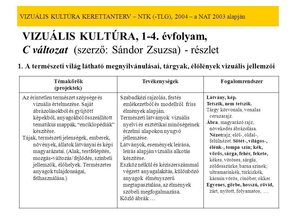 VIZUÁLIS KULTÚRA KERETTANTERV – NTK (-TLG), 2004 – a NAT 2003 alapján