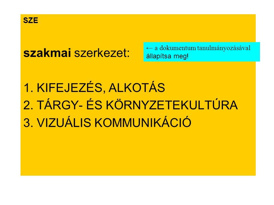 2. TÁRGY- ÉS KÖRNYZETEKULTÚRA 3. VIZUÁLIS KOMMUNIKÁCIÓ