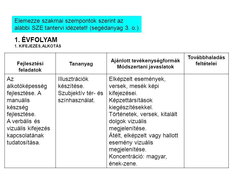 Fejlesztési feladatok Módszertani javaslatok