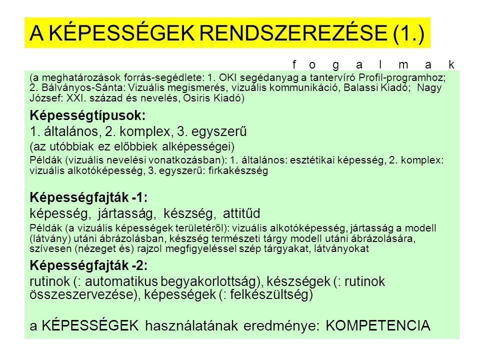 A KÉPESSÉGEK RENDSZEREZÉSE (1.)
