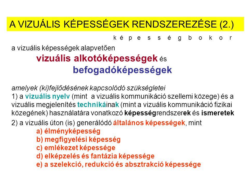 A VIZUÁLIS KÉPESSÉGEK RENDSZEREZÉSE (2.)