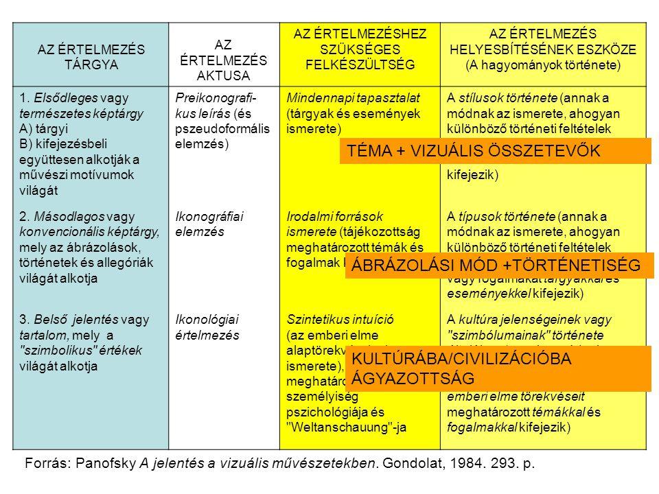 TÉMA + VIZUÁLIS ÖSSZETEVŐK