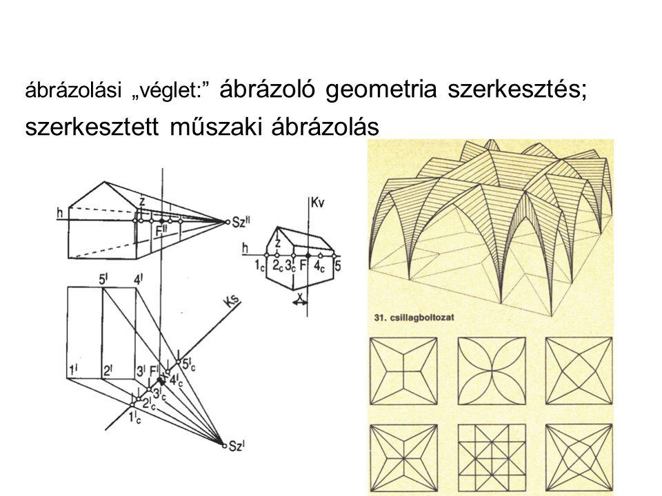 szerkesztett műszaki ábrázolás
