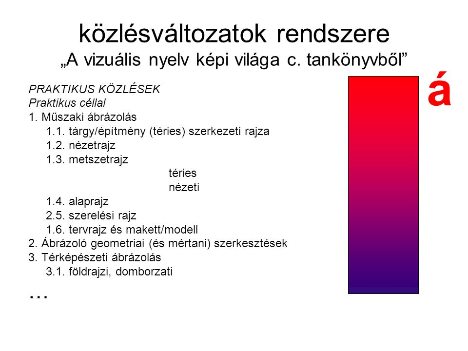 """közlésváltozatok rendszere """"A vizuális nyelv képi világa c"""