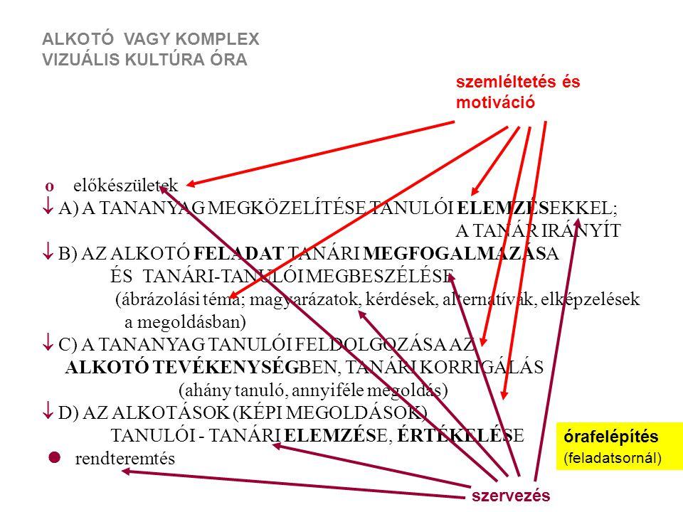  A) A TANANYAG MEGKÖZELÍTÉSE TANULÓI ELEMZÉSEKKEL; A TANÁR IRÁNYÍT