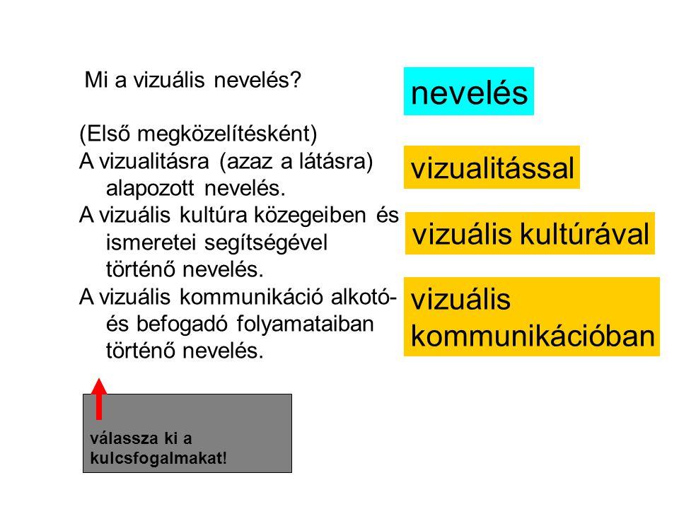 nevelés vizualitással vizuális kultúrával vizuális kommunikációban