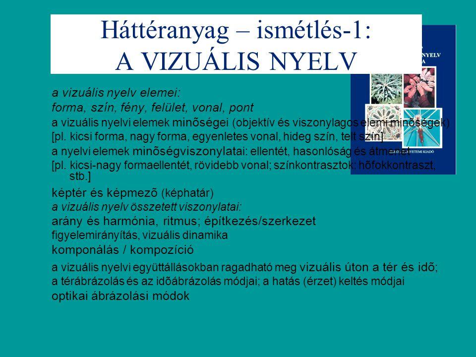 Háttéranyag – ismétlés-1: A VIZUÁLIS NYELV