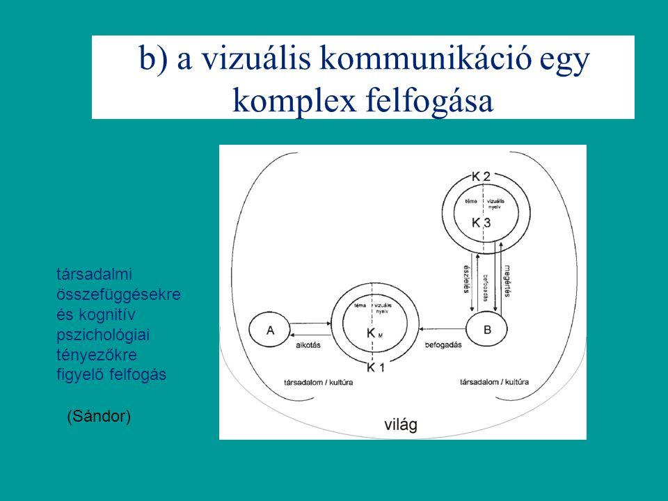 b) a vizuális kommunikáció egy komplex felfogása