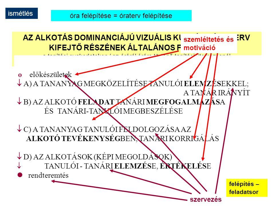 AZ ALKOTÁS DOMINANCIÁJÚ VIZUÁLIS KULTÚRA ÓRATERV
