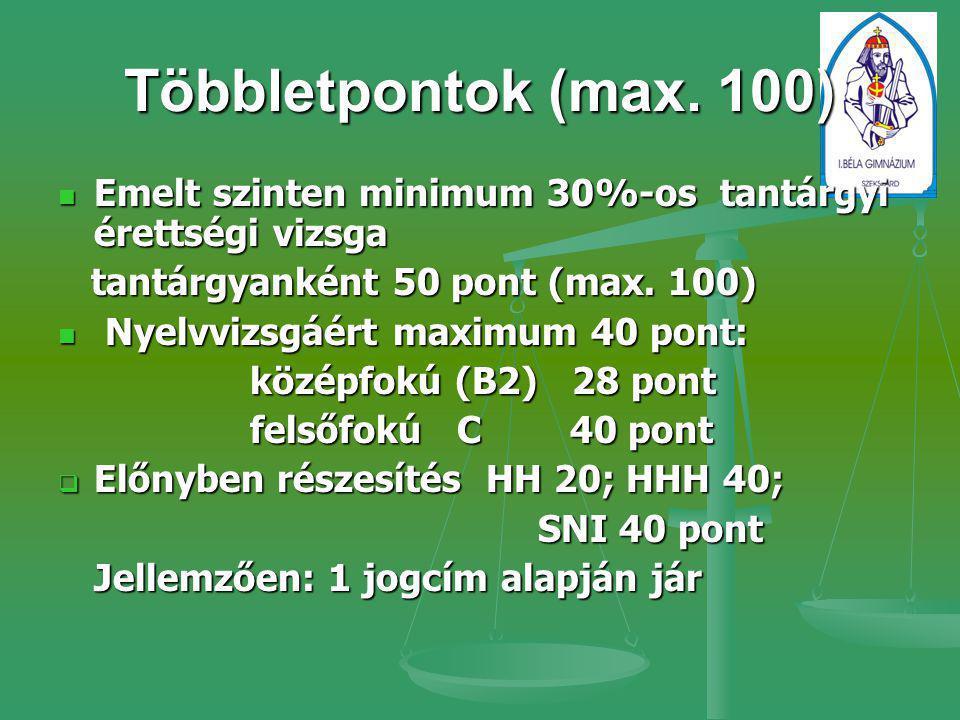 Többletpontok (max. 100) Emelt szinten minimum 30%-os tantárgyi érettségi vizsga. tantárgyanként 50 pont (max. 100)