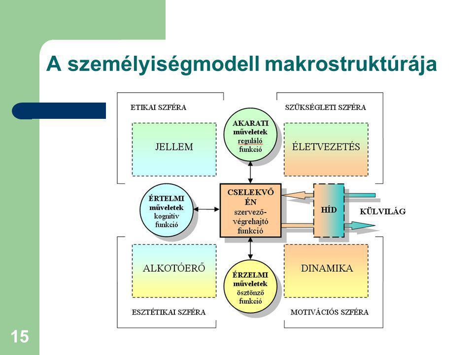 A személyiségmodell makrostruktúrája