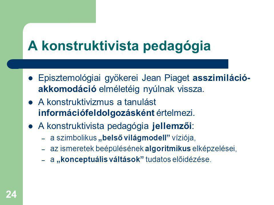 A konstruktivista pedagógia