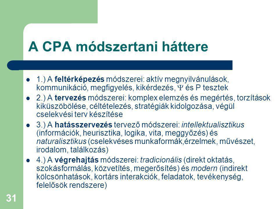 A CPA módszertani háttere