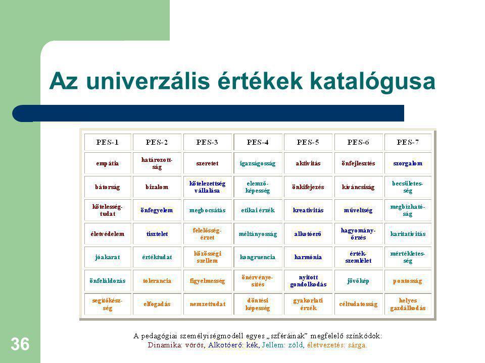 Az univerzális értékek katalógusa