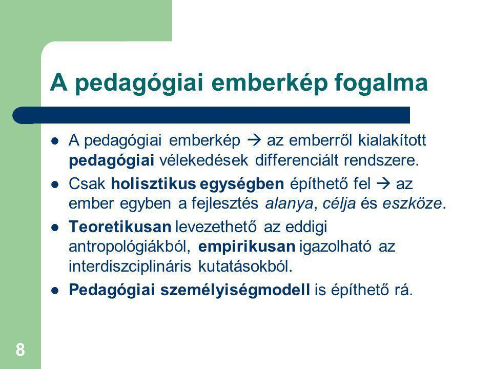 A pedagógiai emberkép fogalma