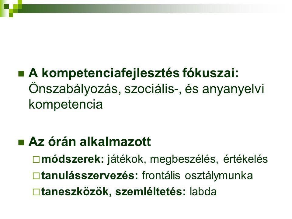 A kompetenciafejlesztés fókuszai: Önszabályozás, szociális-, és anyanyelvi kompetencia