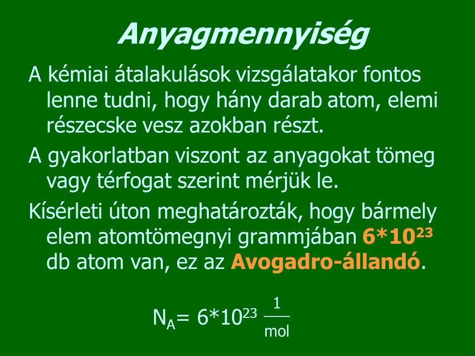 Anyagmennyiség A kémiai átalakulások vizsgálatakor fontos lenne tudni, hogy hány darab atom, elemi részecske vesz azokban részt.