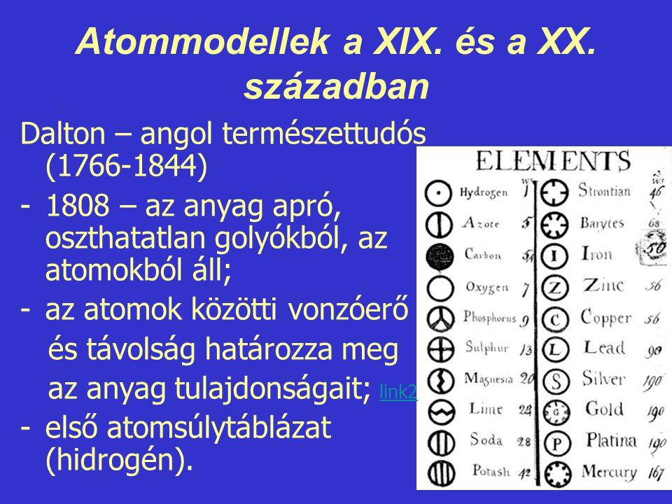 Atommodellek a XIX. és a XX. században