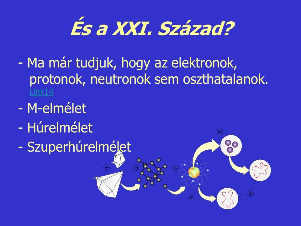 És a XXI. Század - Ma már tudjuk, hogy az elektronok, protonok, neutronok sem oszthatalanok. Link14.