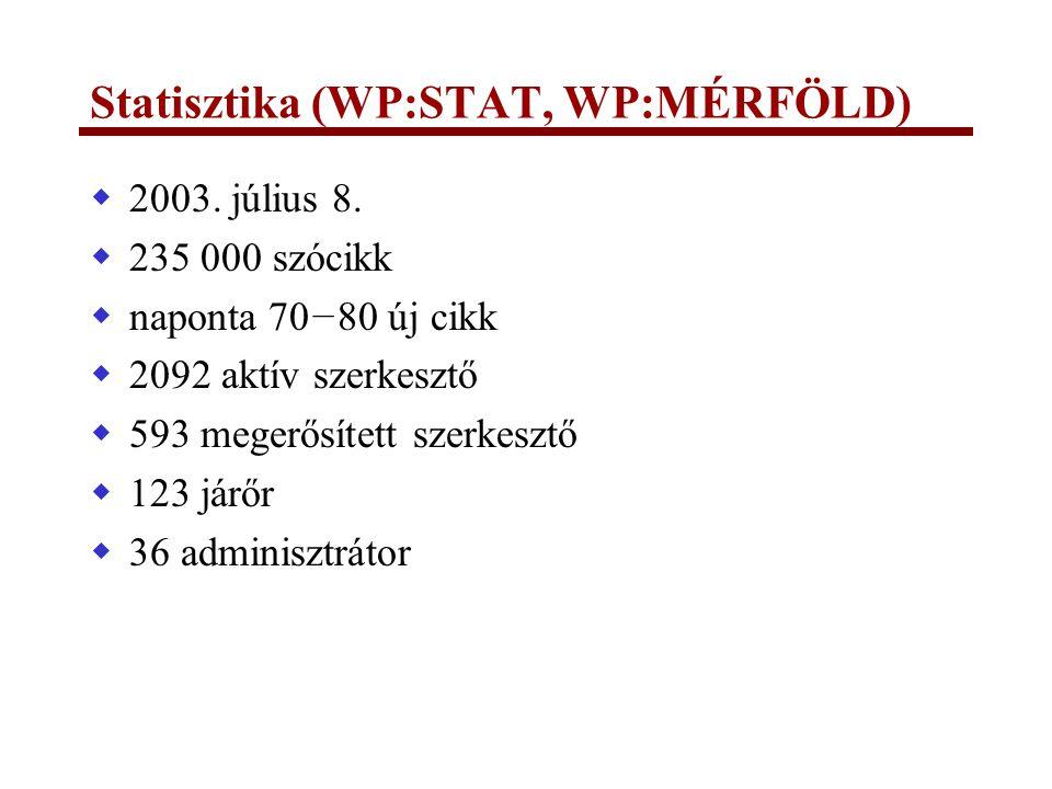 Statisztika (WP:STAT, WP:MÉRFÖLD)