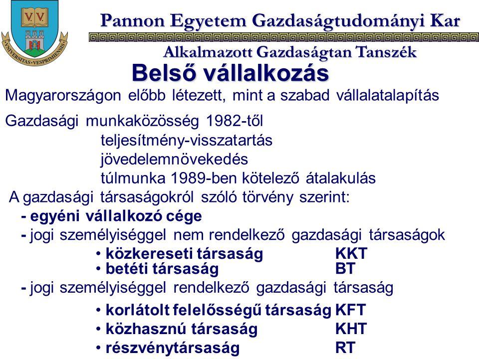 Belső vállalkozás Magyarországon előbb létezett, mint a szabad vállalatalapítás. Gazdasági munkaközösség 1982-től.