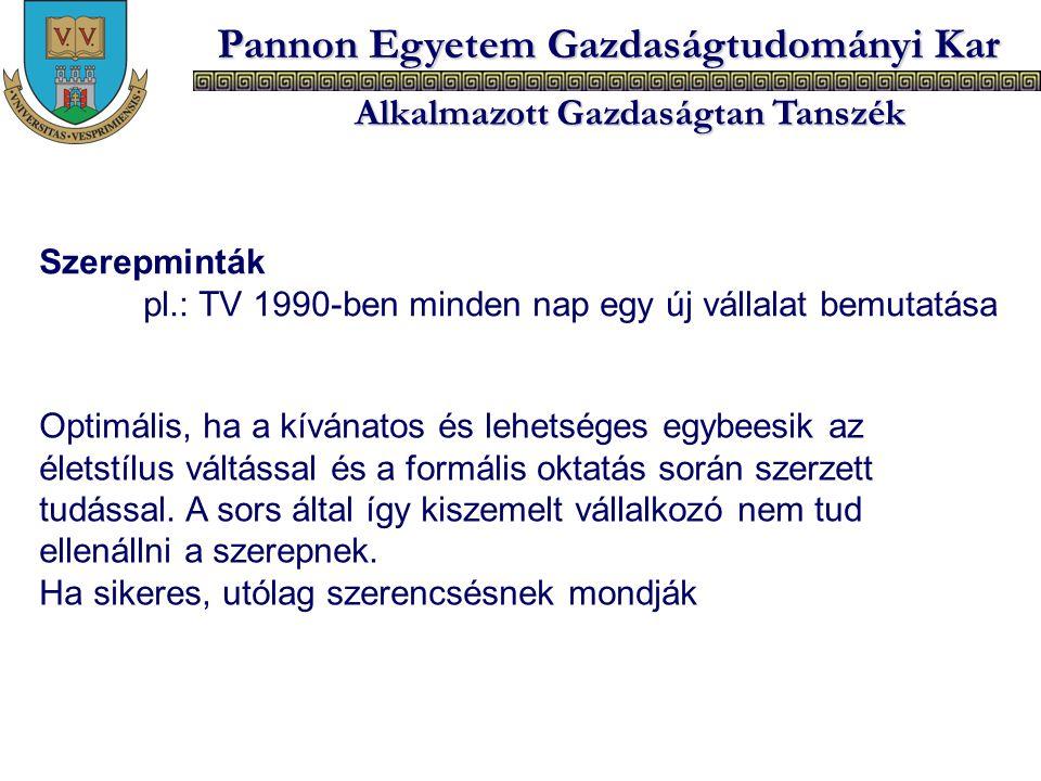 Szerepminták pl.: TV 1990-ben minden nap egy új vállalat bemutatása.
