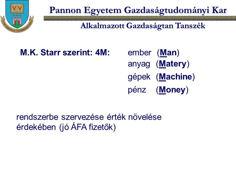 M.K. Starr szerint: 4M: ember (Man) anyag (Matery) gépek (Machine) pénz (Money)