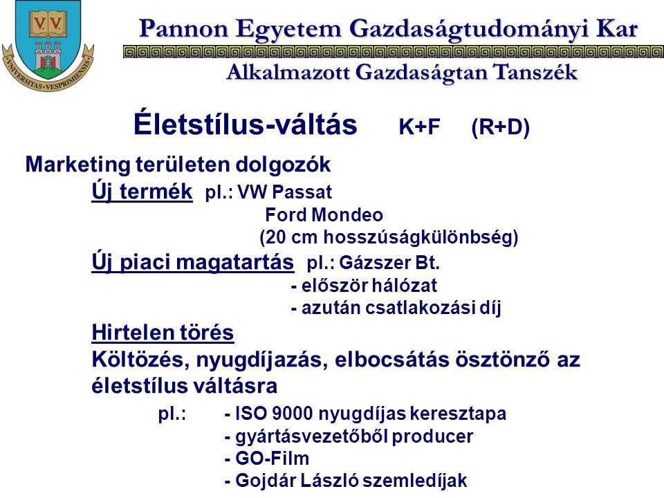 Életstílus-váltás K+F (R+D)