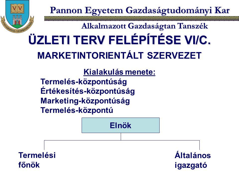 ÜZLETI TERV FELÉPÍTÉSE VI/C. MARKETINTORIENTÁLT SZERVEZET