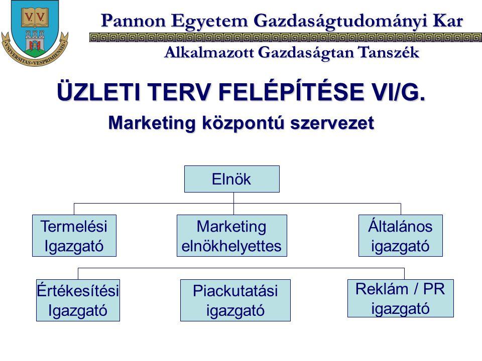 ÜZLETI TERV FELÉPÍTÉSE VI/G. Marketing központú szervezet