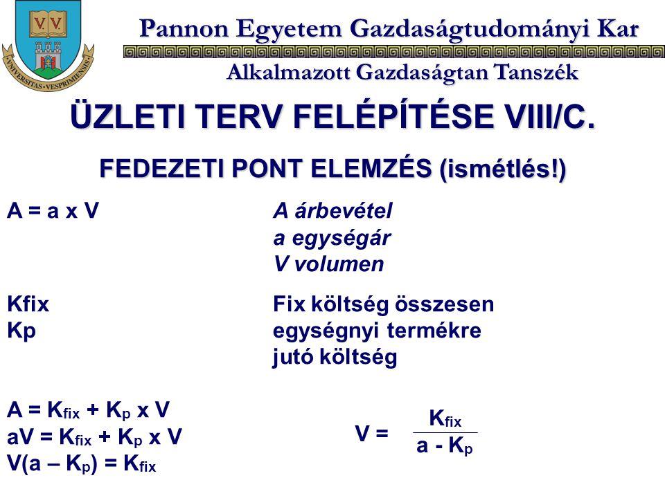 ÜZLETI TERV FELÉPÍTÉSE VIII/C. FEDEZETI PONT ELEMZÉS (ismétlés!)