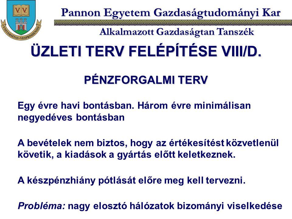 ÜZLETI TERV FELÉPÍTÉSE VIII/D.