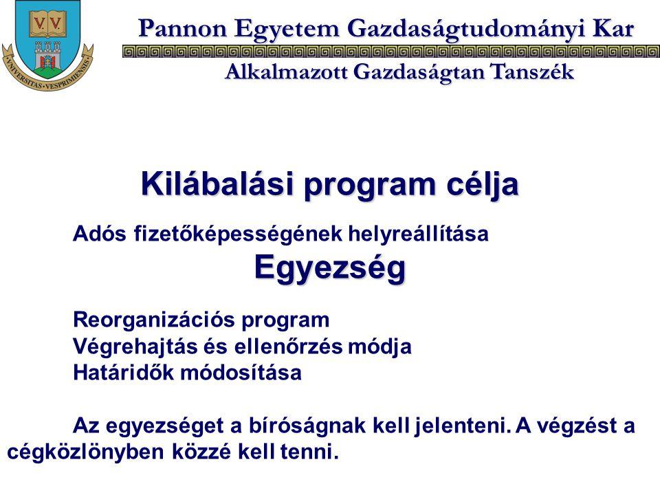 Kilábalási program célja