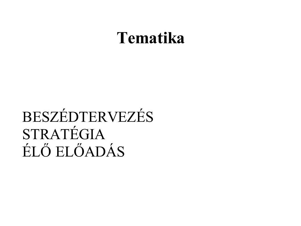 BESZÉDTERVEZÉS STRATÉGIA ÉLŐ ELŐADÁS