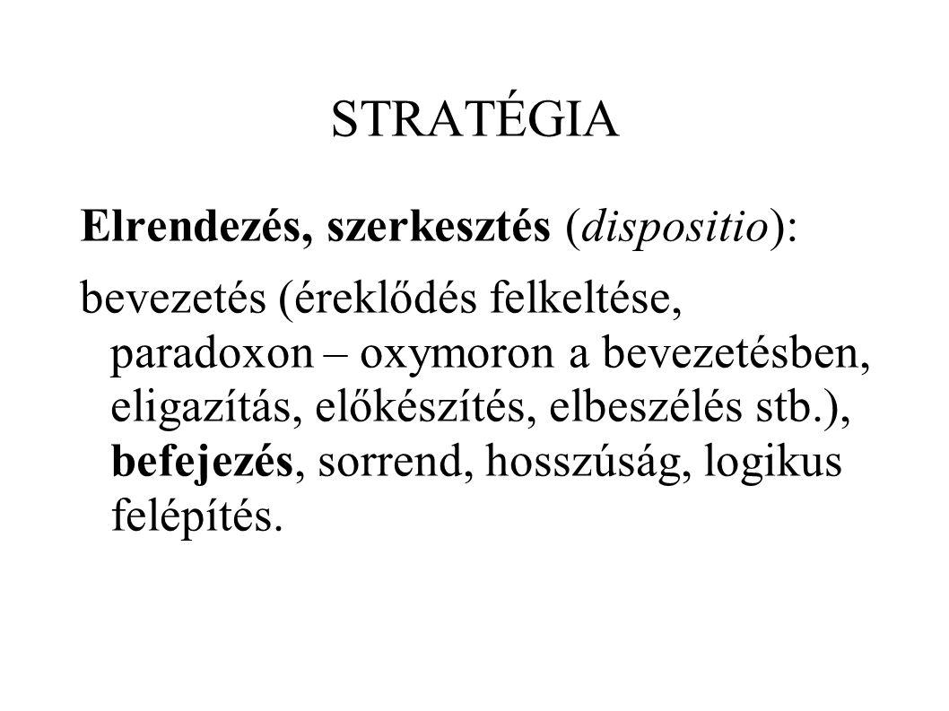 STRATÉGIA Elrendezés, szerkesztés (dispositio):