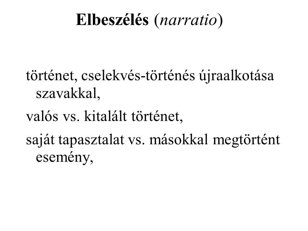 Elbeszélés (narratio)