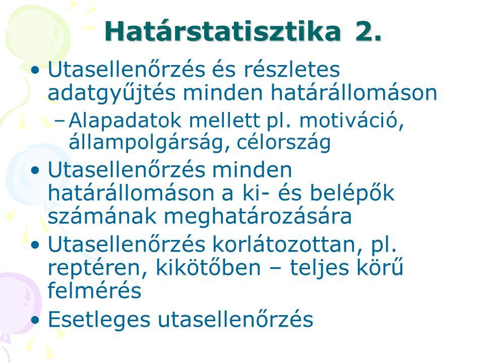 Határstatisztika 2. Utasellenőrzés és részletes adatgyűjtés minden határállomáson. Alapadatok mellett pl. motiváció, állampolgárság, célország.