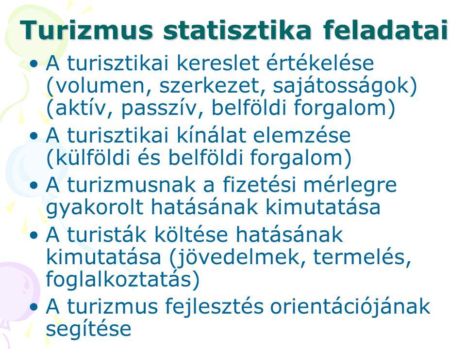 Turizmus statisztika feladatai