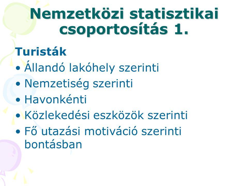 Nemzetközi statisztikai csoportosítás 1.